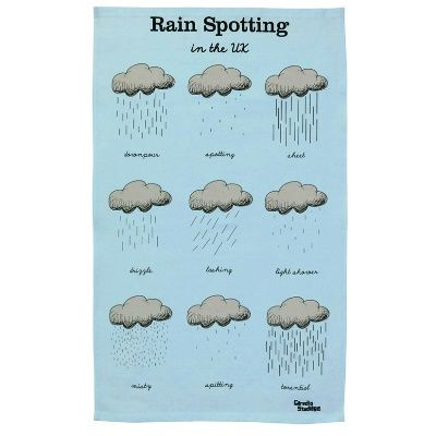 Rain Spotting in the UK Tea Towel